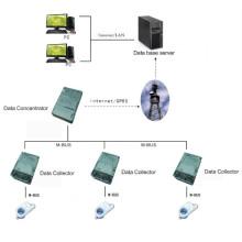 Wasserzähler Ami System