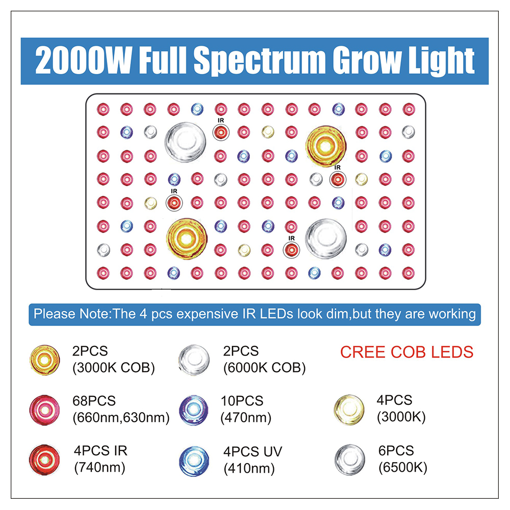 cob led grow light