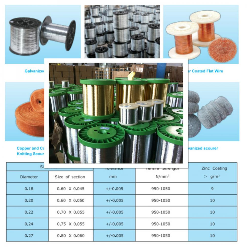 Galvanized Round Wire For Scourer