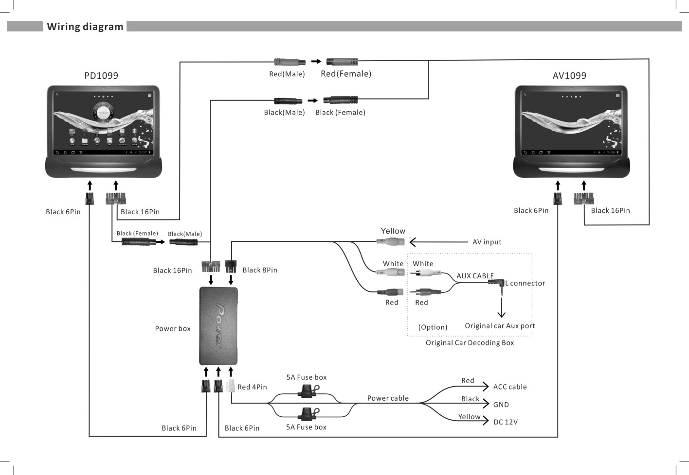 Headrest Monitor Wiring Diagram from bsg-i.nbxc.com