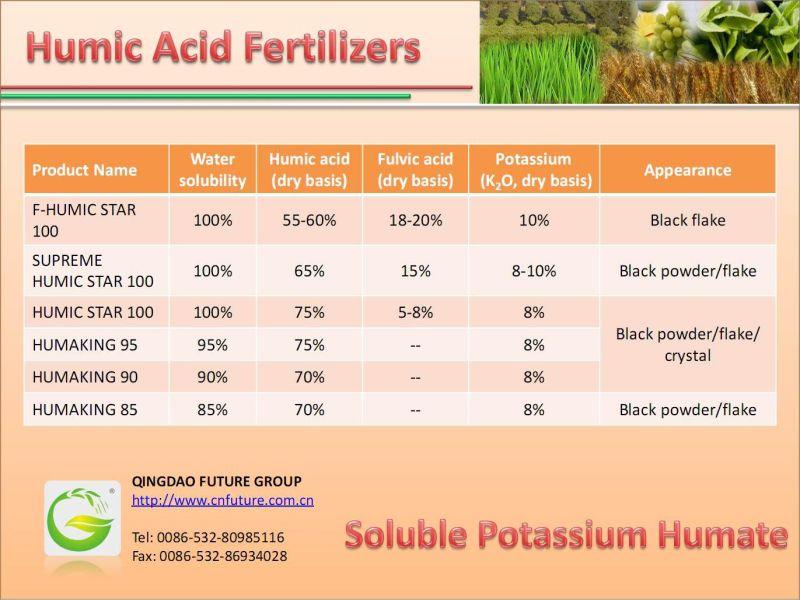 Humic Acid Potassium Humate Powder