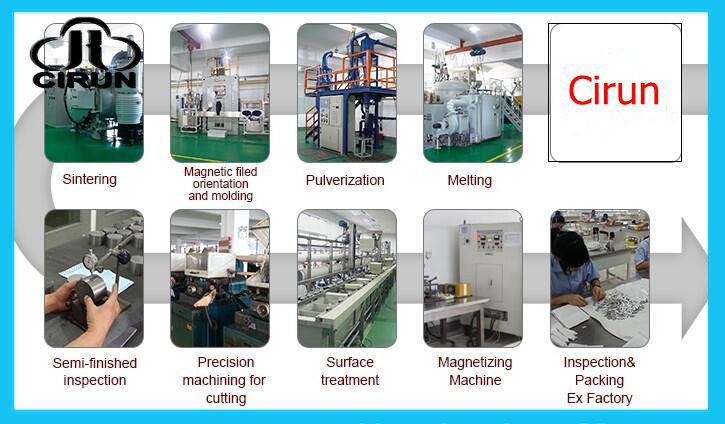 China Manufacturer Super Strong High Grade Rare Earth Sintered Permanent Stepper Gearmotors Magnets/NdFeB Magnet/Neodymium Magnet