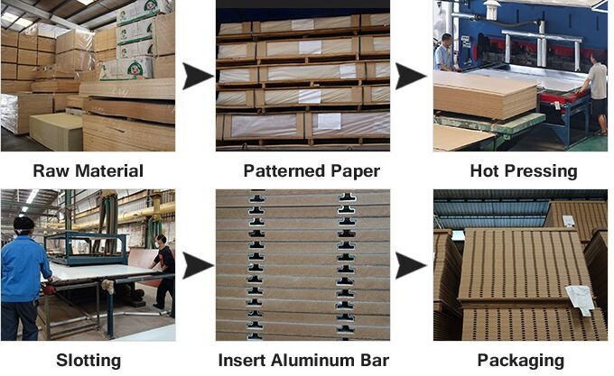 Slotted MDF Board/Slatwall Panel/Slatwall Board/Slatwall for Display