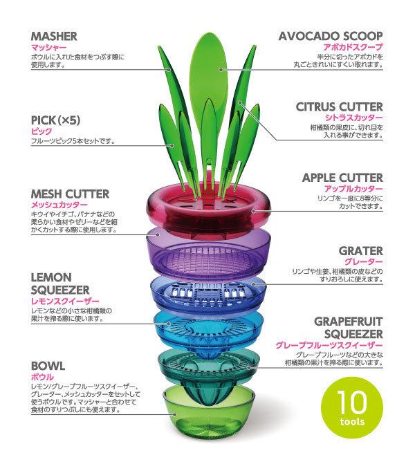 Hot Selling Amazon Ebay Fruit Tools Multifuncation Fruit Plant