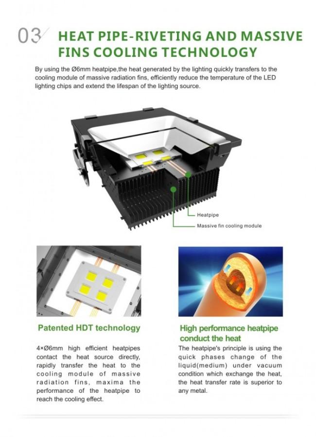 High Power 150W LED Flood Light IP65 Square Garden Aluminum