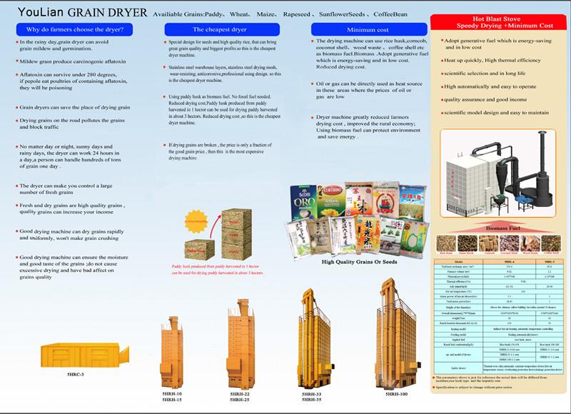 Re-Circulating Batch Rice Dryer Machine Factory