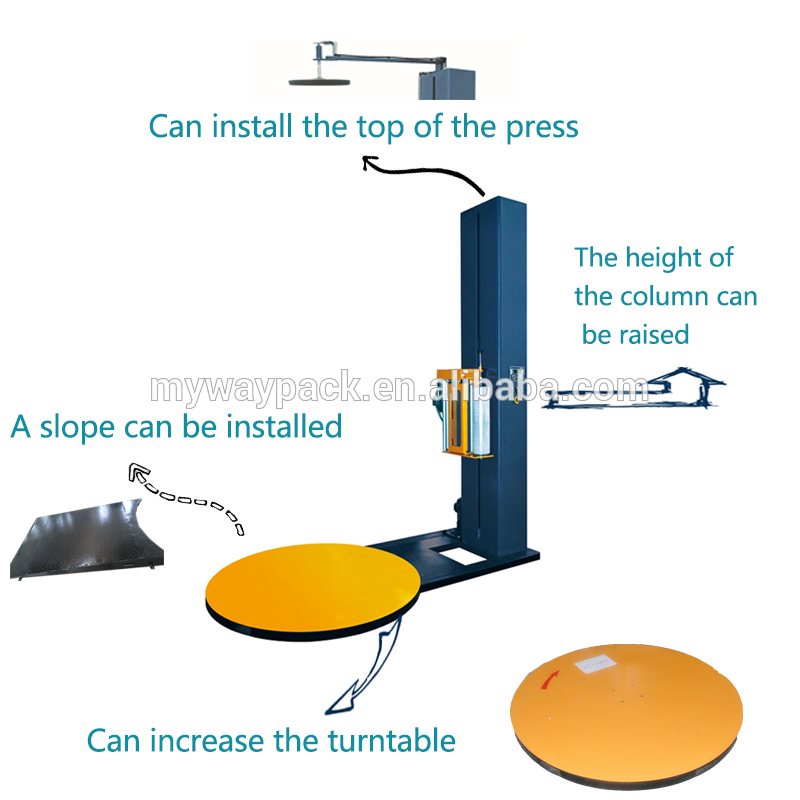 Automatic Shrink Pallet Wrapping Machine