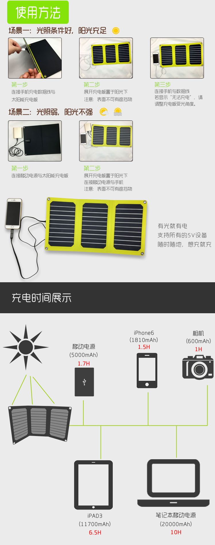 Factory Original 10W ETFE Solar Mobile Phone Power Charger 1mm Thickness