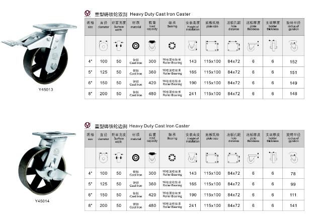 Heavy Duty Cast Iron Caster (Y4501)