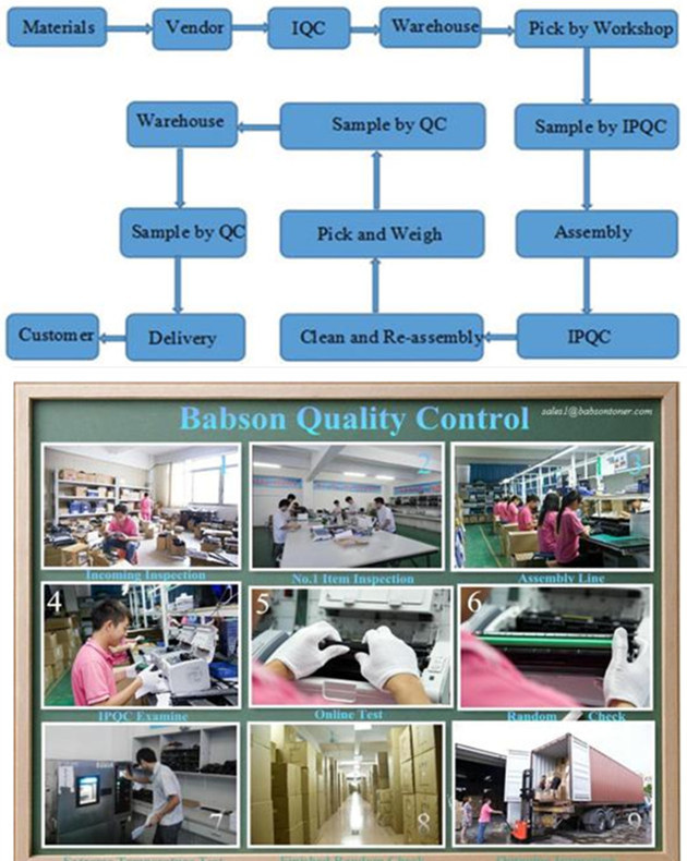 Great High Quality Cartridge for Q3906A Favorable Price