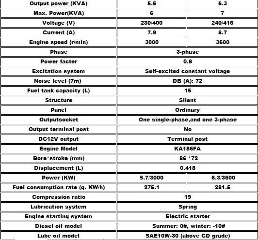 Silent Diesel Generator Set 3-Phase Factory Price KDE6500T3