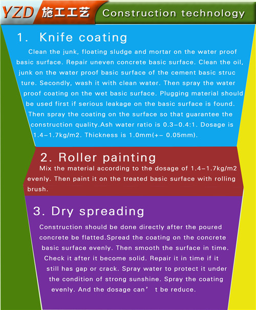 Cementitious Capillary Crystalline Waterproofing Coating