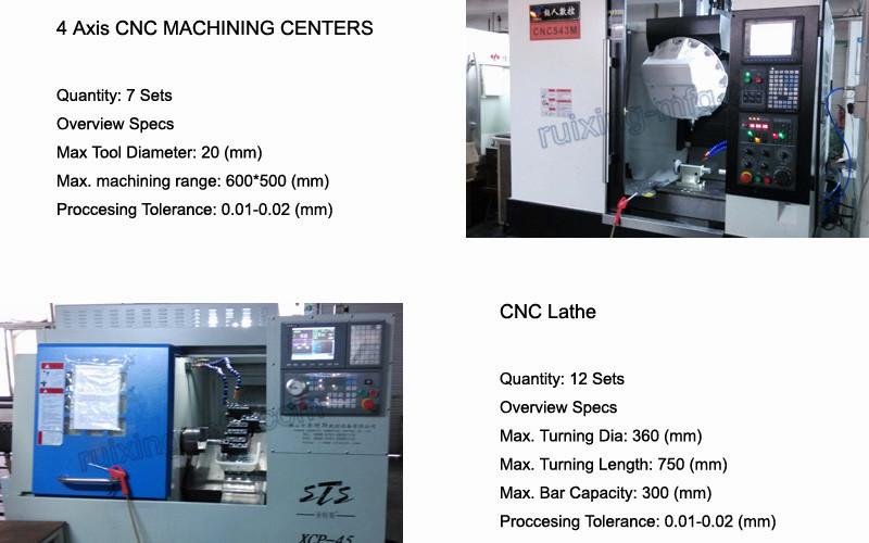 Customized CNC Machining Lamp Holder for lighting Housing