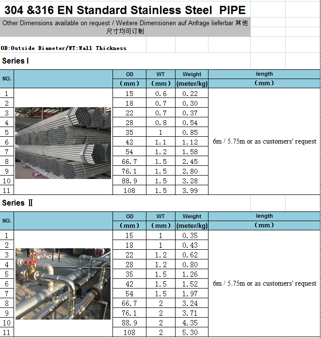 SUS304 316 En High Quality Stainless Steel Pipe (Water Supply Pipe)
