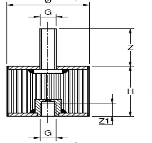 Antivibration Mountings with a Fastening Screw (DR-Z0278)