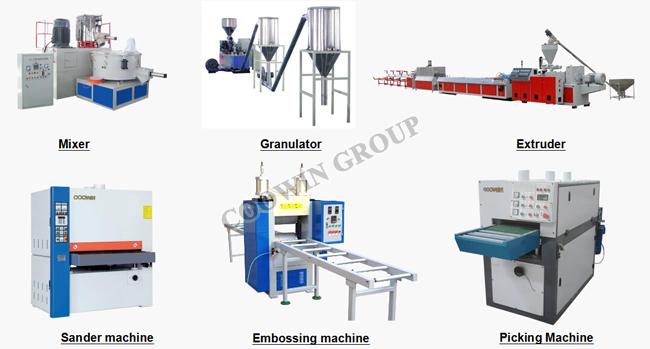 Plastic WPC/PVC Profile Extrusion Line, Long Life Span WPC Profile Making Machine