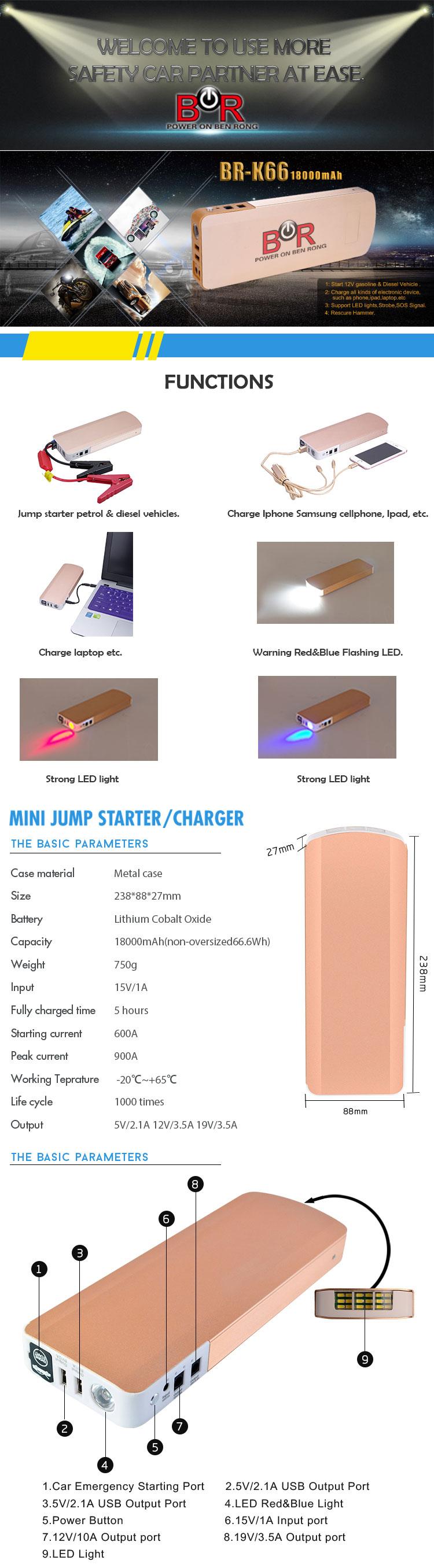 18000mAh Auto Starter 12V Jump Start for Emergency Starting