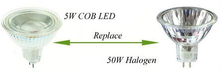 3000k 120V Glass 5W 400lm LED MR16 Spot Light