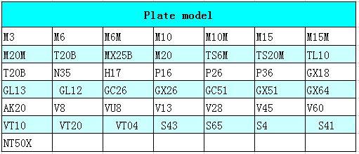 Heat Exchanger Plate with 304/316L (Alfa Laval P5/P12/P13/P14/P15/P16/P17/P2/P20/P225/P25/P26/P30/P31/P32/P36/P41/P35/P01)