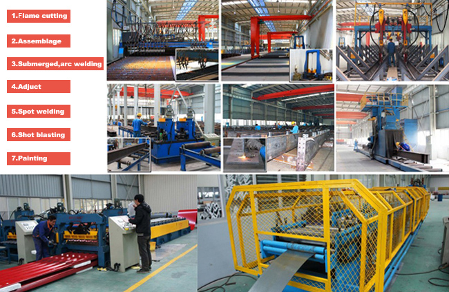 Low Cost Prefabricated Steel Structure Warehouse-Pth