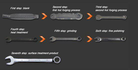 8mm Chrome Plating Combination Wrench