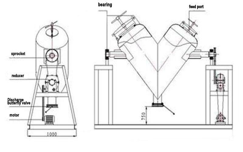 Rotary Powder Blender Machine