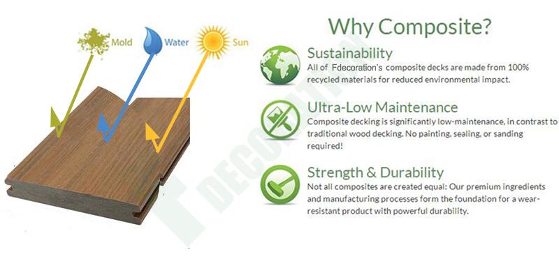 Wood Grain Outdoor Co-Extrusion Wood Plastic Composite WPC Flooring Decking