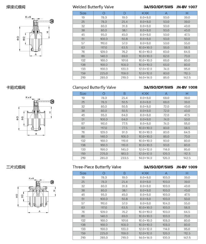 Stainless Steel Food Grade Manual Welded Butterfly Valve (JN-BV1001)