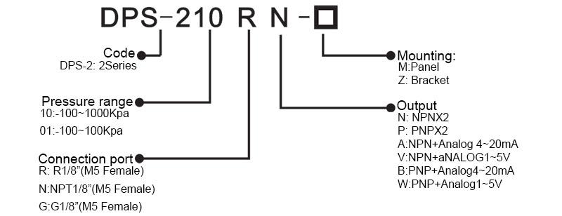 Intelligent Digital Pressure Switch / Pressure Sensor