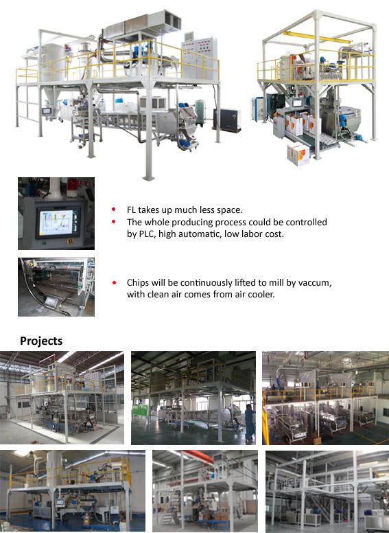 Flying Dragon Powder Coating Production Line