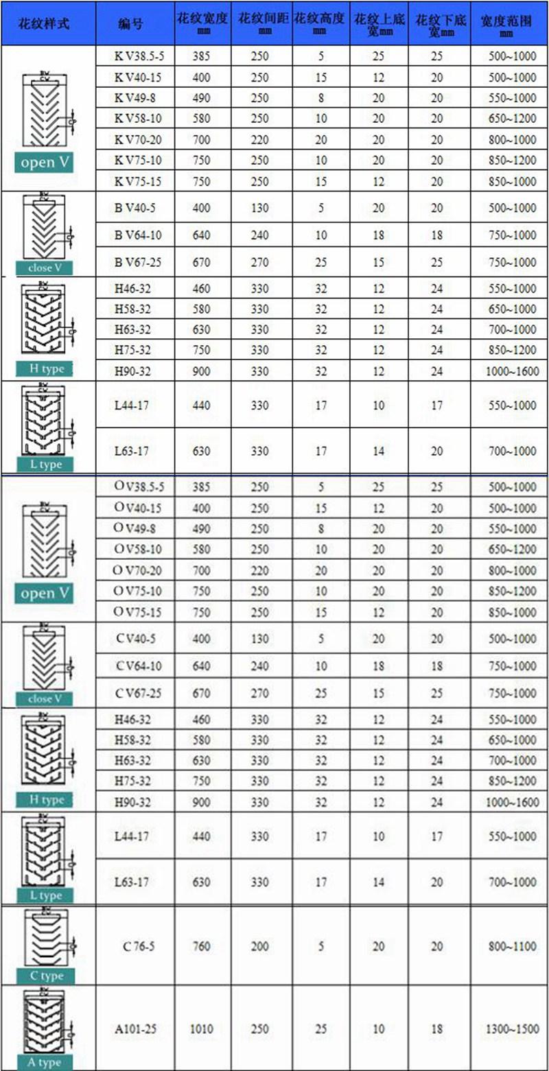 Long Distance Chevron Pattern V Conveyor Belt Price