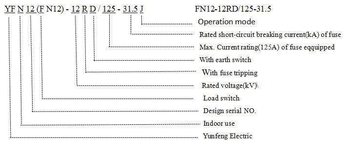 Fn12-12rd Indoor Use Air-Compressing High-Voltage Switchgear with Fuse