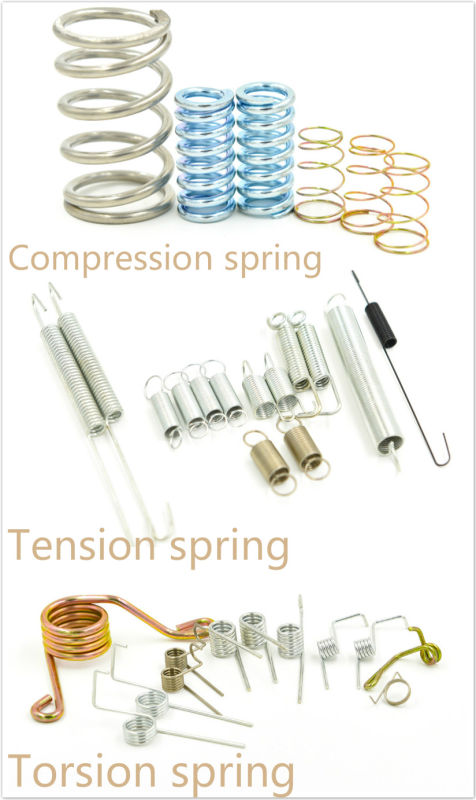 Small Compression Spring with Galvanized