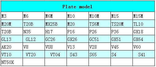 Titanium Heat Exchanger Plate Replace Nt100m/100t/150L/150s/250L/250s/350s/50m/50t/50X/Fa157/159/161/184ng/184wg/NF350