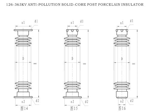 126kv Station Power Solid Core Post Line Insulator for High Voltage (IEC standard)