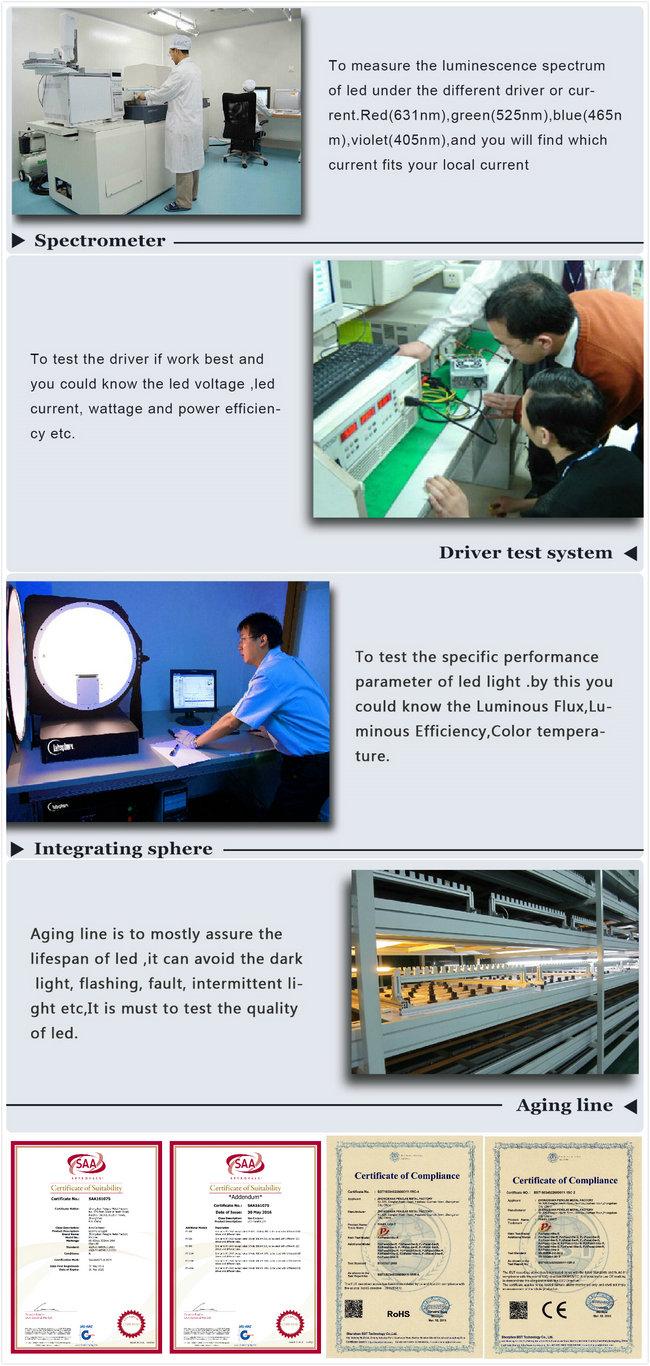 High Brightness 30W Ultra Narrow Edge LED Panel (Round)