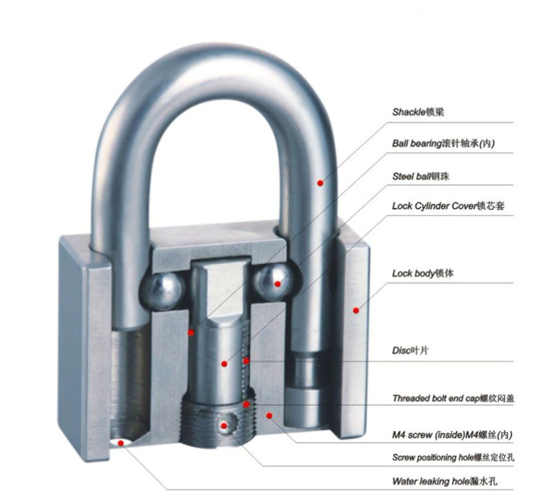 Square Type Stainless Steel Vane Key Padlock for Power System