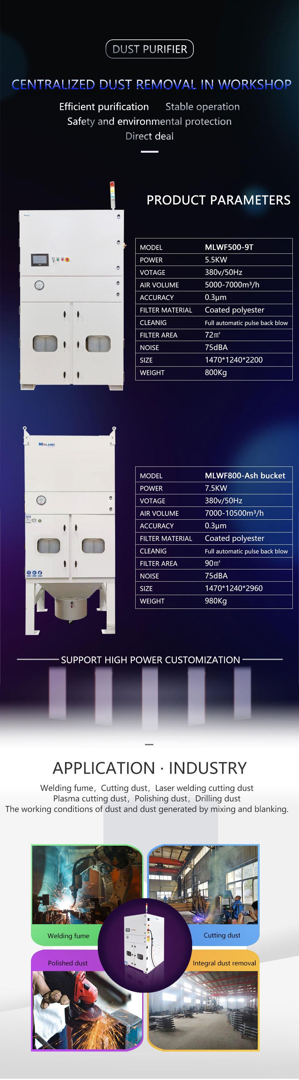 Colector de polvo de filtración de cartucho de PTFE industrial, Extractor de humos de molienda de soldadura, Sistema de ventilación de aire