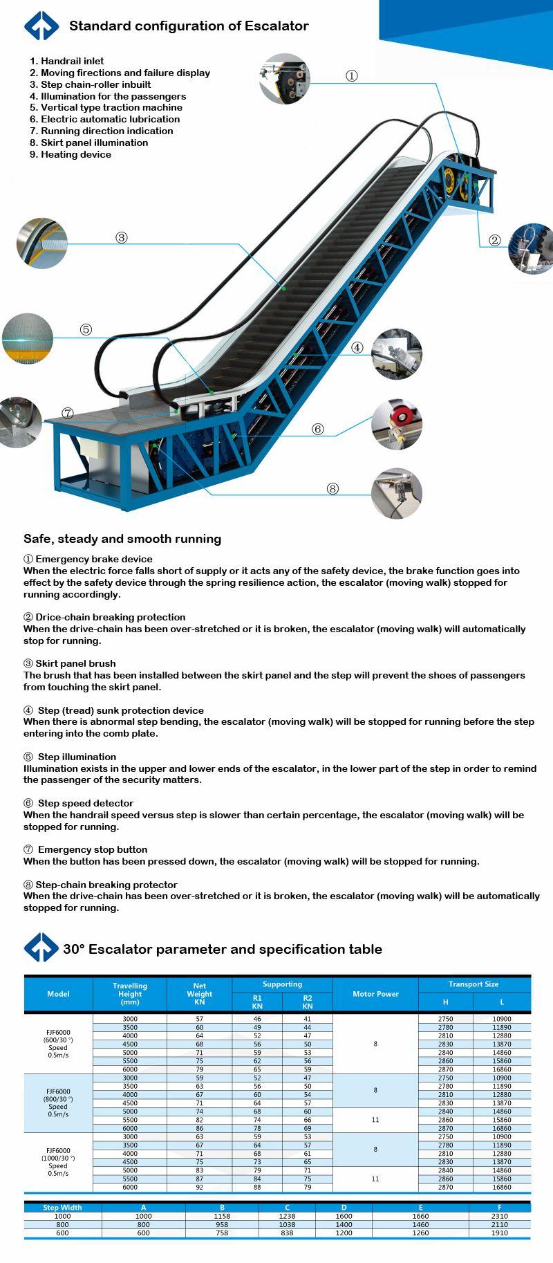 Fjzy Indoor Escalator with 30 Degree 1000mm Step Width