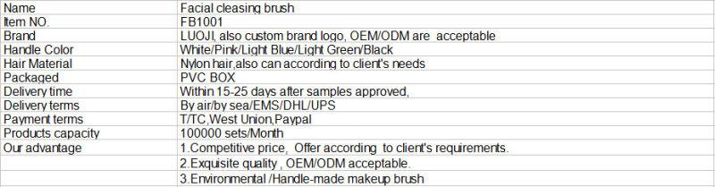 Unique Design Best Quality Deep Cleansing Face Pore New Facial Brush