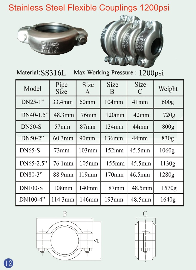 Stainless Steel Clamp Pipe Connector Grooved Couplings
