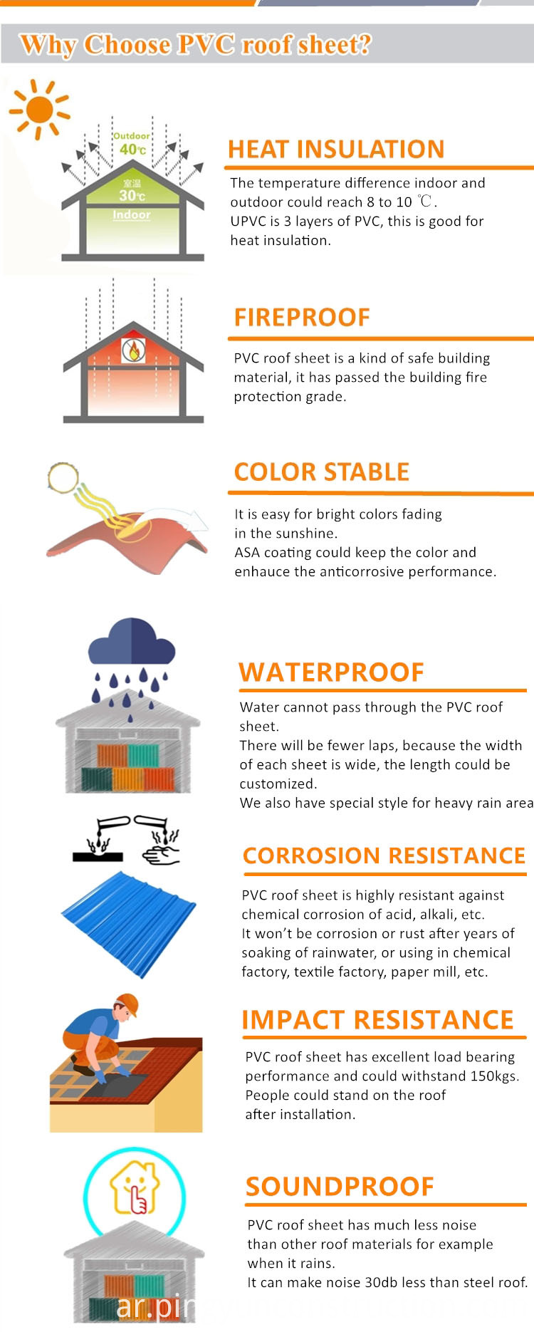 advantage of PVC roof tile