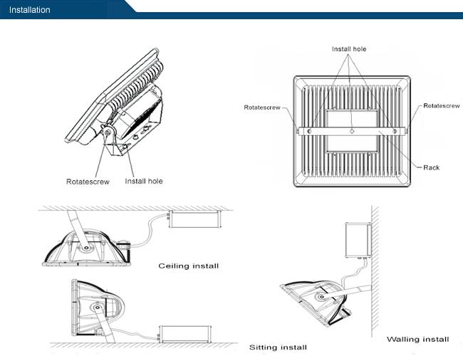 Samsung SMD3030 Meanwell Driver LED Floodlight COB