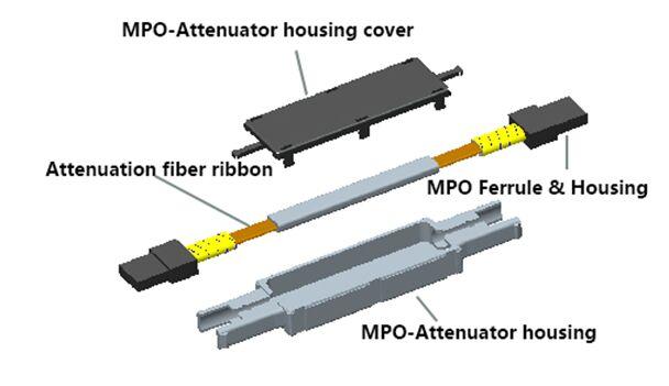 MPO Attenuator Fiber Optic