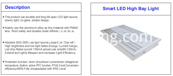 Emergency Linear Panel Highbay Light