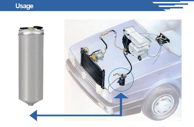 Car Air Conditioner Receiver Drier Filter
