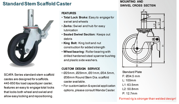 8 Inch Rubber Scaffold Caster with American Standard