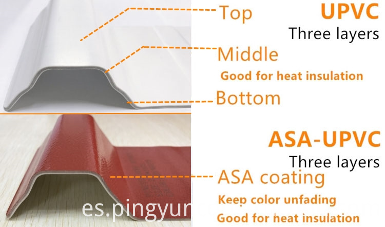 asa upvc roof sheet for house