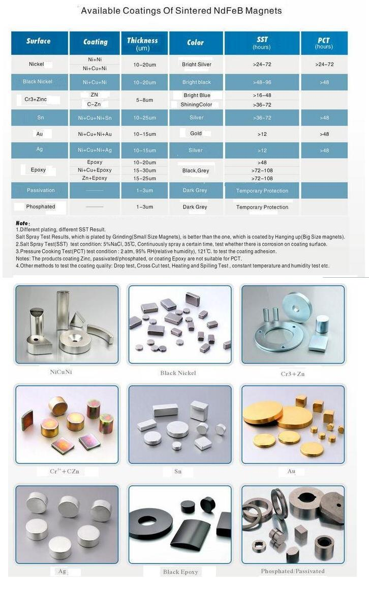 Counter Sunk Hole Magnets with High Quality