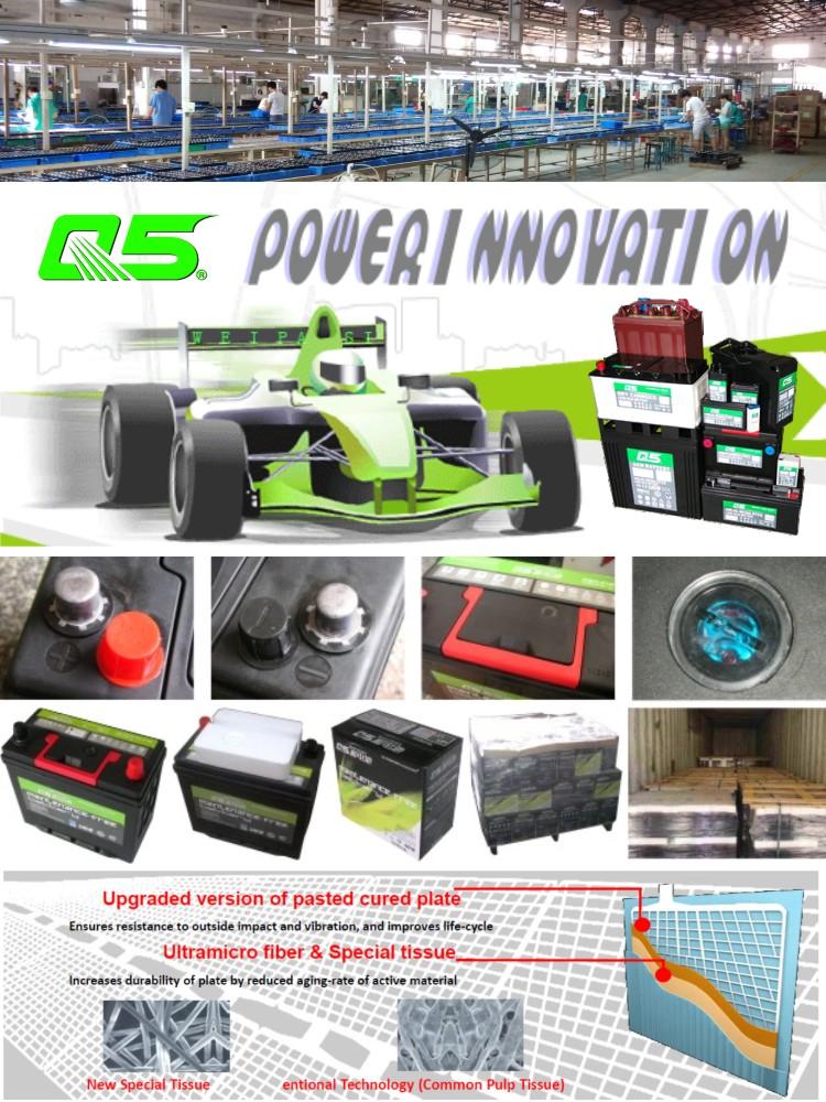 DIN-56077 12V60AH Maintenance Free Mf Battery